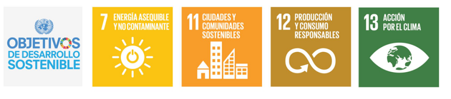 objetivos desarrollo sostenible Designable